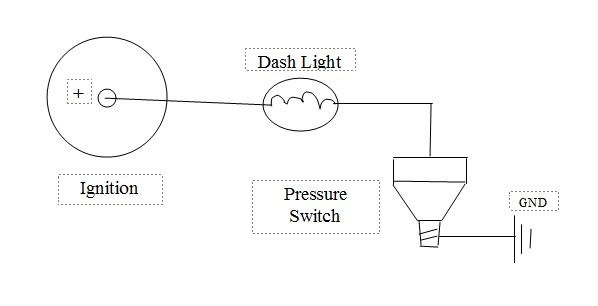 schematic oil pressure dash light switch experiment alarming results 1987 Thunderbird at bayanpartner.co