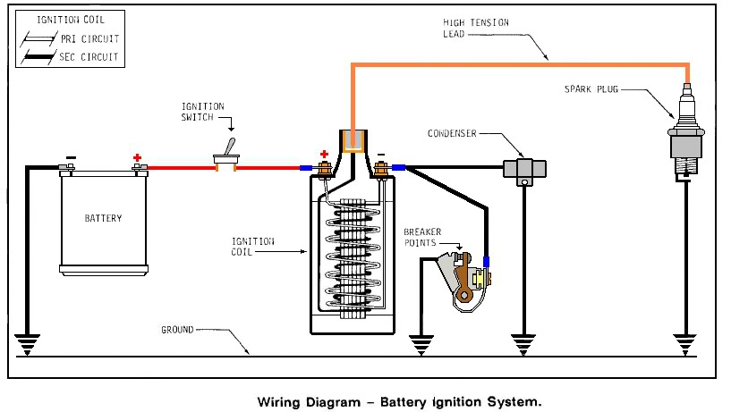 basic 12 volt ignition wiring diagram schematics and wiring diagrams ignition coil wiring diagram exles and tractor ignition wiring diagram as well 6 volt to 12